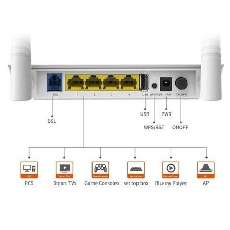 Tenda D303 Wireless N300 AD SL2+/3G Modern Router