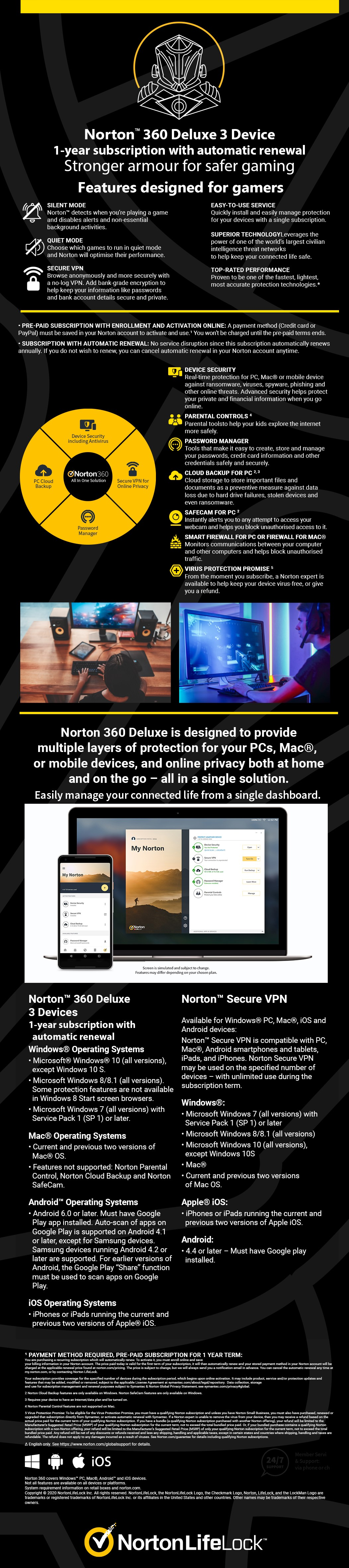 Norton 360 Gaming Graphic Discription
