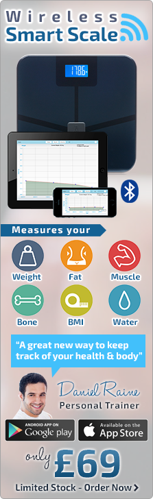 Wireless Smart Body Scale